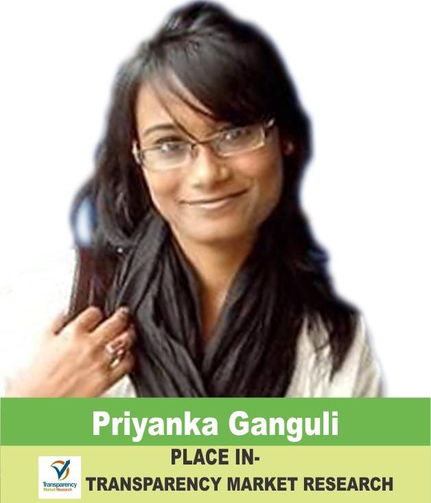 Priyanka Ganguli